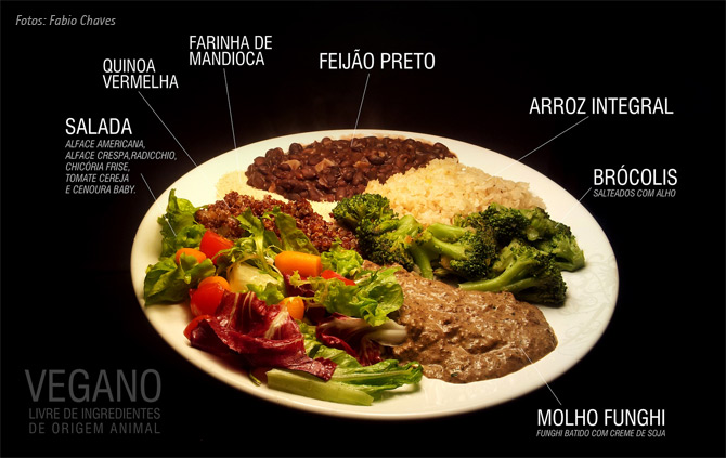 Resultado de imagem para prato vegano